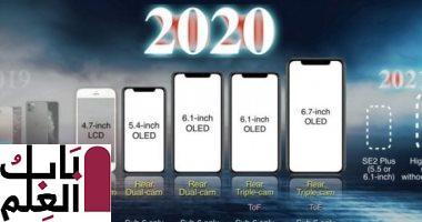 هواتف أيفون 2021