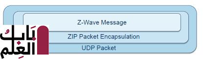 تقوم Z-Wave بإجراء تغيير