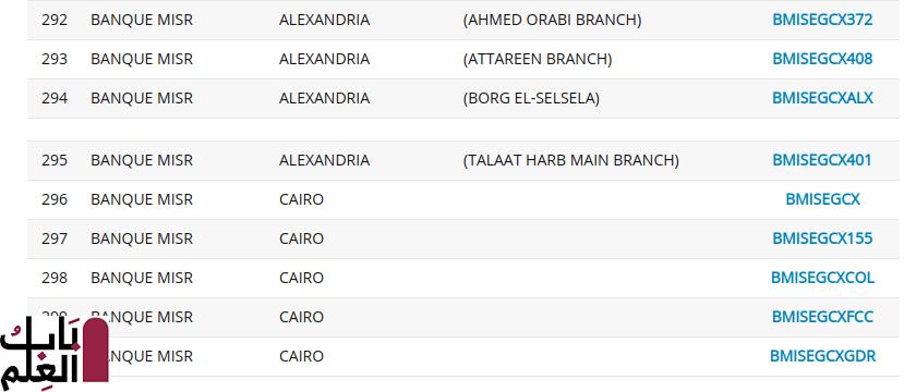 سويفت كود بنك مصر جميع الفروع للتحويل إلى أي بنك أخر