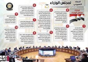 لحصاد الأسبوعي لمجلس الوزراء خلال الفترة من 4 حتى 11 أبريل 2020