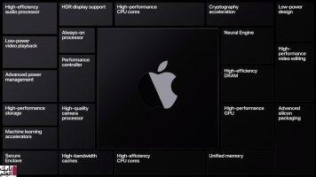 أسباب مهندس إنتل السابق أن تشكيلة Skylake من Intel أدت إلى اختيار Apple ARM 2020