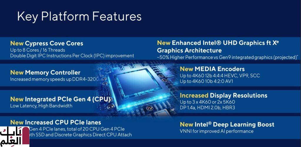 تفاصيل Intel التحسينات في معالجات Rocket Lake
