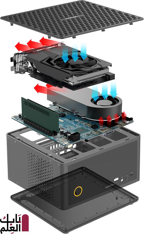 تقدم Zotac الكمبيوتر المصغر