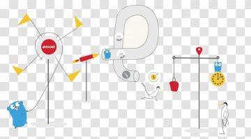 برنامج مصمم الرسم التخطيطي Diagram Designer 2021 تنزيل مجانى